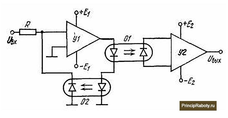Линейная развязка аналогового сигнала с помощью оптронов