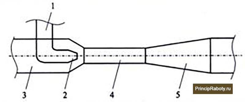 Струйные насосы элеваторы сайлентблоки на фольксваген транспортер т3
