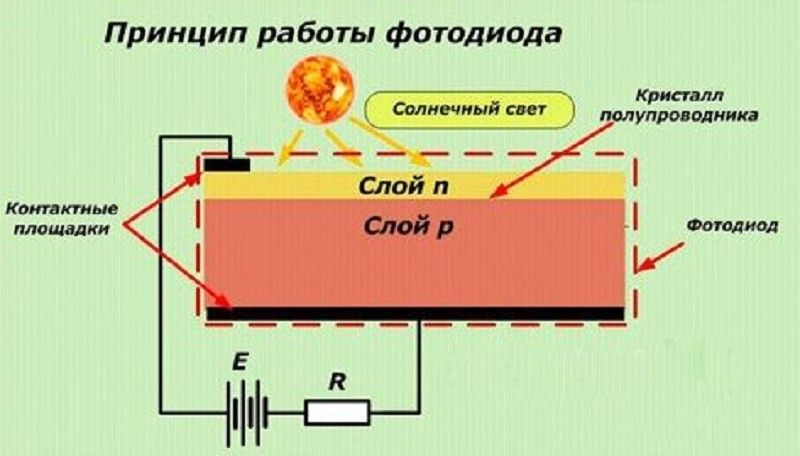 Приборы для измерения параметров микроклимата фото